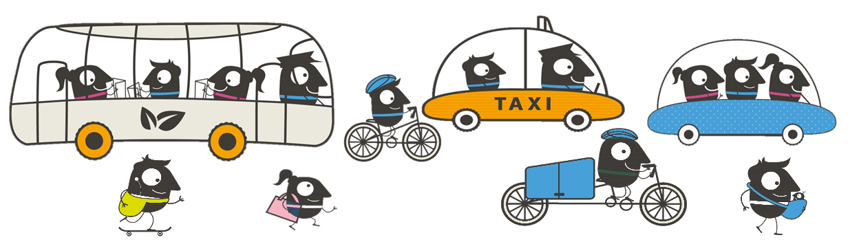 Piirroskuvia kestävästä liikkumisesta: linja-auto, taksi, polkupyörä, kimppakyyti, kaksi kävelijää, lastipyöräilijä, skeittaaja